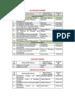 PG-dip-dip-cert-Courses-090715.pdf