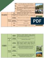 Distritos de Sierra -HYS