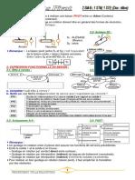 fonction-transmettre-liaisons-pivot-cours