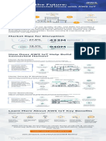 AWS-IoT-Connected-Home-Infographic