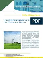 oie_-_fiche_pedago_planification_reseaux_electrique_juil2018.pdf