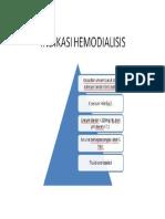 indikasi hemodialisis