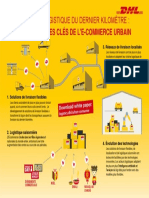 fr-press-infographic-last-mile-logistics-four-key-urban-e-commerce-trends