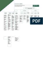 WBS y diagrama de Gantt