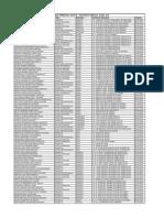 listado-personal activo-contrato-seduca-udea-cis.pdf