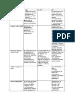 ESI contenidos y propuestas.docx