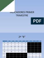 INDICADORES PRIMER TRIMESTRE