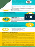 Psicología del Ciclo Vital I.pdf