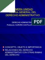 TEORIA_GENERAL_DEL_DERECHO_ADMINISTRATIVO.ppsx