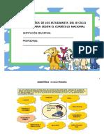 III CICLO PCI
