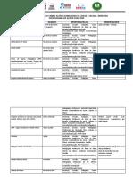 CECADJ - Cronograma Ações 2020
