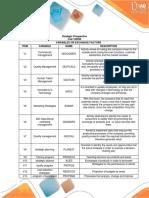 English - Listado variables Prospectiva Estratégica.pdf