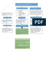 Mapa gestion y finanzas publicas.