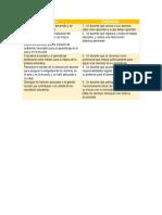 Actividad 6 - Rasgos y Dimensiones.docx