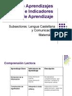 Matriz de aprendizajes claves Lenguaje y matemática