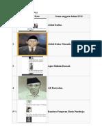 Daftar Anggota BPUPKI wulan