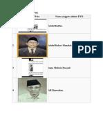 Daftar Anggota BPUPKI wulan.docx