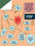 Mapa conceptual Historia de la Física_Douglas Nuñez.pdf