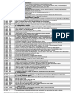 FDCPA Violatiuons Checklist and Cheat Sheet