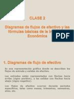 CLASE2-INGENIERIA-ECONOMICA.ppt
