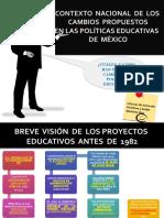 Politicas Educvas.de Mex.