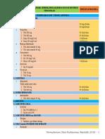 Formularium Obat Puskesmas Pasitallu 2018