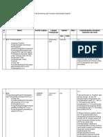 Format Monitoring dan Penilaian Hasil Belajar2 (EDIT)