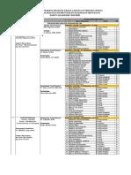 DATA MAHASISWA DAN PEMBIMBING PKLT 2020.xlsx (1)