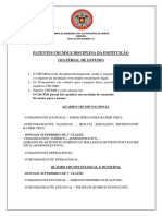 PATENTES CBCMM E DISCIPLINA DA INSTITUIÇÃO