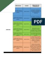 AA_Competencias y RAPS 2016 (General)