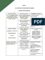 Model Lucru individual _Statistica intern