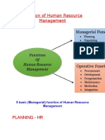 Function of Human Resource Management