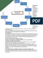 QA Process_Part2
