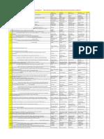Download Advacned ITT Question Bank (1)