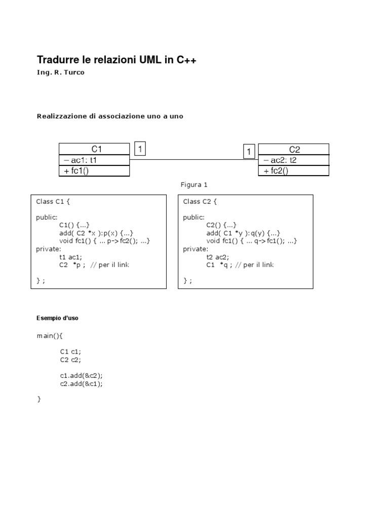 Tradurre le relazioni da UML a C++