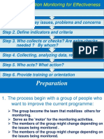 Action Monitoring for Effectiveness Steps.pptx