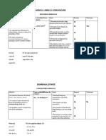evaluare_semestriala_grupa_mijlocie_sem_i_20162017_facuta_de_mine