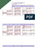 articles-181361_archivo_xls_plan_sectorial_2009