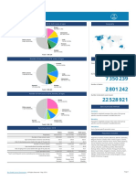 1001-high-income-fact-sheets  datos cancer