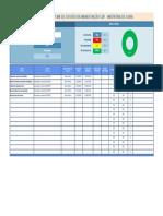 Plano de Ação_Implatar SAP no sistema de gestão da manutenção