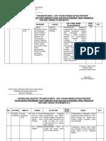 contoh RENGIAT DAN LAPHAR PAM KAMPANYE SATGAS PREFENTIF.docx