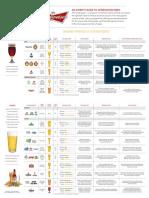 PairingGuide.pdf