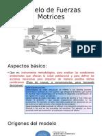 Modelo de Fuerzas Motrices.pptx