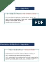 TALLER HIPÓTESIS DIAGNÓSTICA