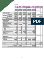 Laporan Keuangan Pendukung Proker 2020-2021 ok