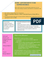 InfoGraphic for Acad Advisement