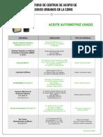 planes_de_manejo_autorizados(reciclado)