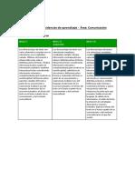 Lectura 3 producto módulo II Comunicación