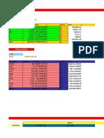 Neraca Material API 5l x80