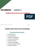 Kotler_Marketing_PPT03.pptx